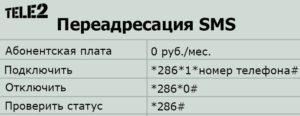 переадресация смс Теле2